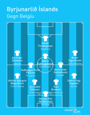 Belgio Islanda in Nations League